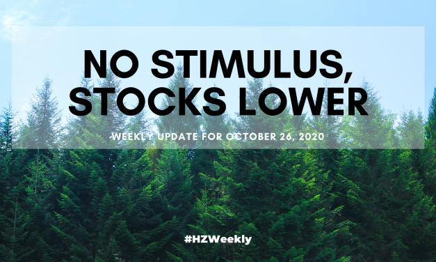 No Stimulus, Stocks Lower – Weekly Update for October 26, 2020
