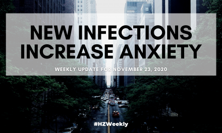 New Infections Increase Anxiety – Weekly Update for November 23, 2020
