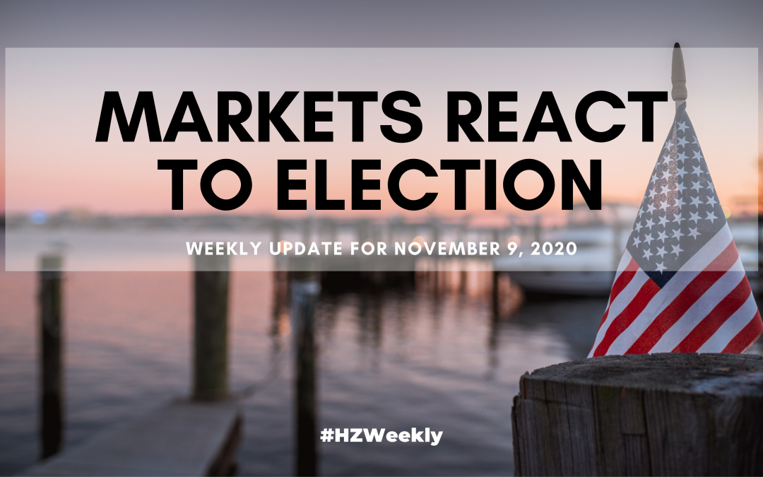 Markets React to Election – Weekly Update for November 9, 2020