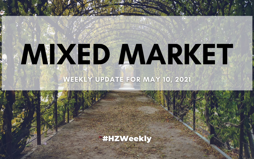 Mixed Market – Weekly Update for May 10, 2021