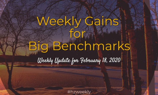 Weekly Gains for Big Benchmarks –  Weekly Update for February 18, 2020