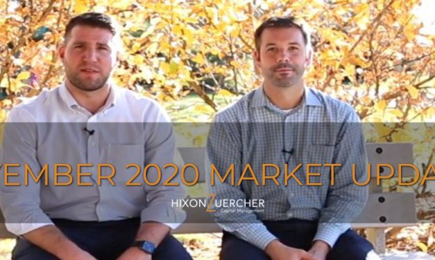 November 2020 Market Update Video