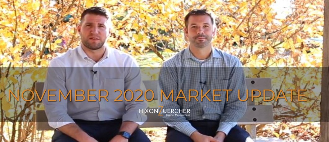 November 2020 Market Update Video