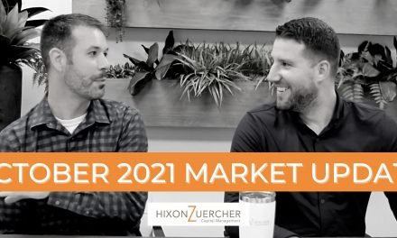 October 2021 Market Update Video