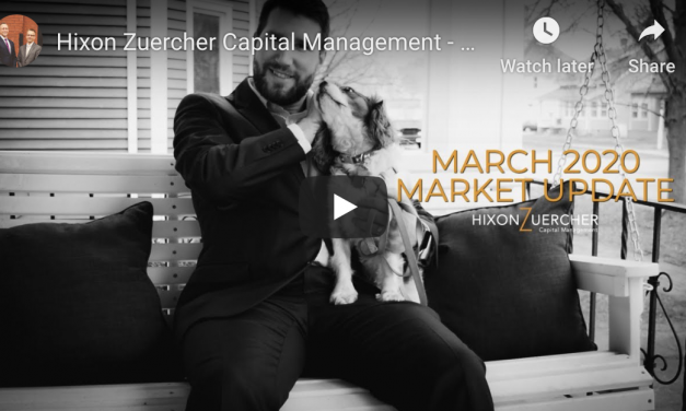 March 2020 Market Update Video
