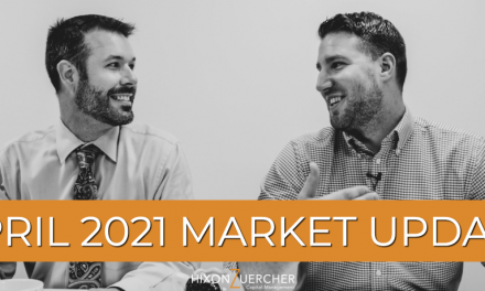 April 2021 Market Update Video