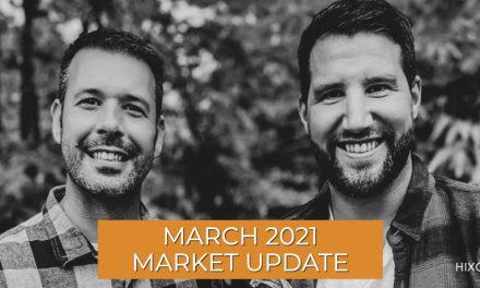March 2021 Market Update Video