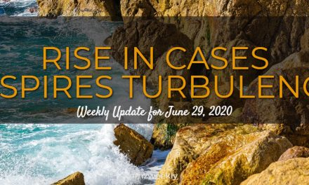 Rise in Cases Inspires Turbulence – Weekly Update for June 29, 2020