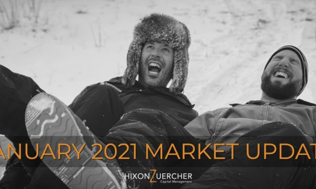 February 2021 Market Update Video